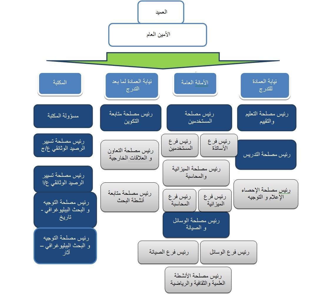 Untitled - وزارة الشؤون الاجتماعية